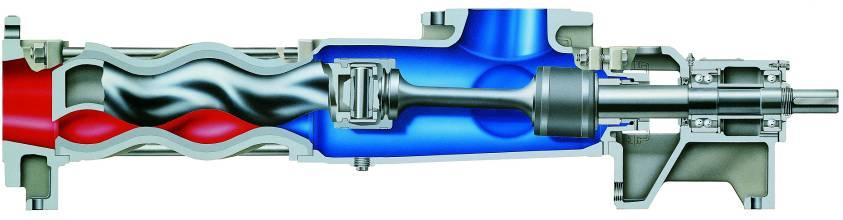Sales Regions